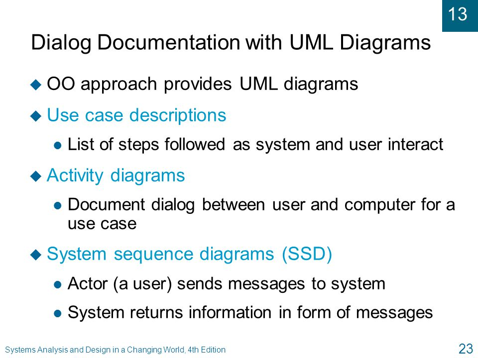 Dialog Documentation with UML Diagrams
