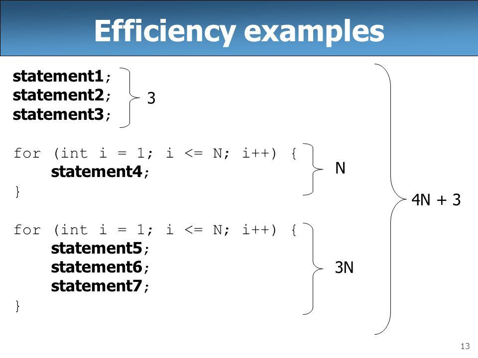 Efficiency examples statement1; statement2; statement3; 3