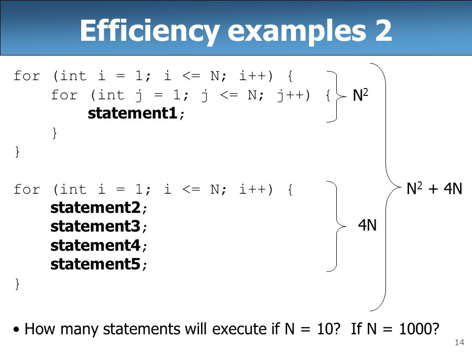 Efficiency examples 2 for (int i = 1; i <= N; i++) {