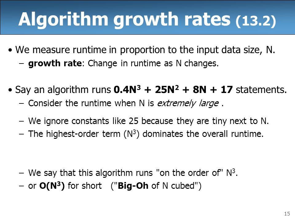 Algorithm growth rates (13.2)
