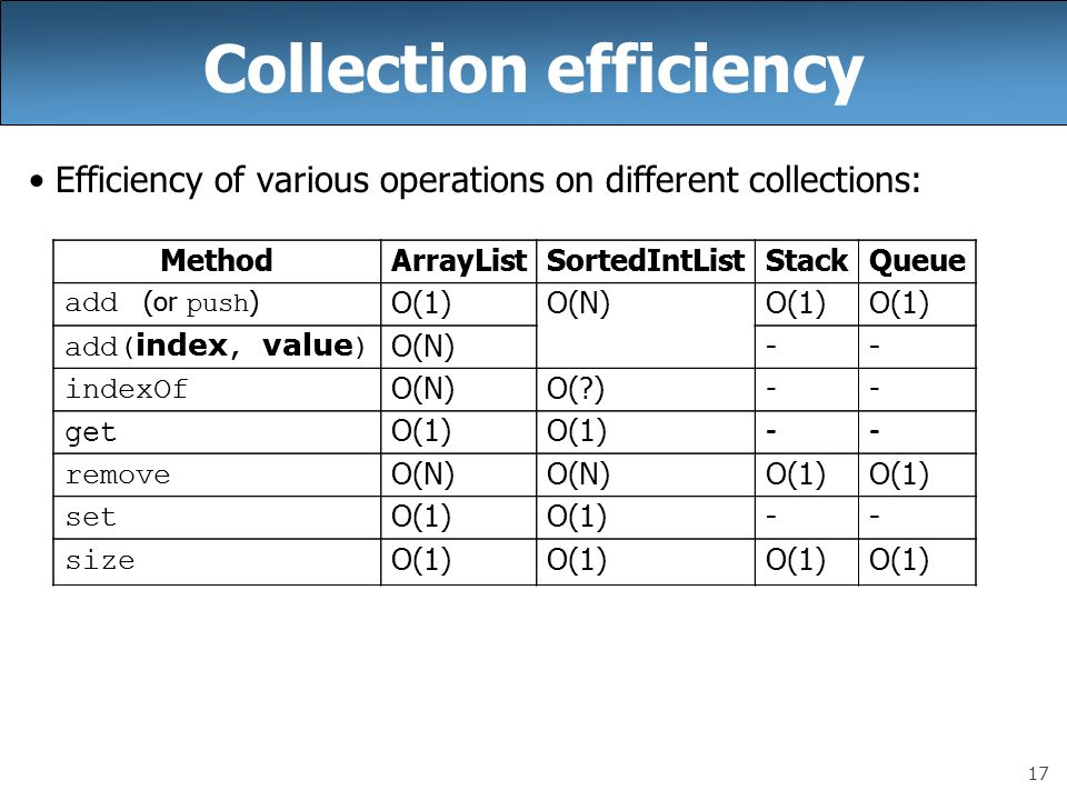 Collection efficiency