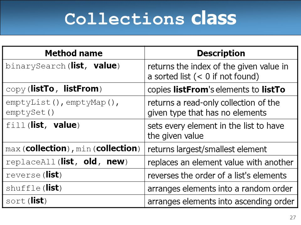 Collections class Method name Description binarySearch(list, value)