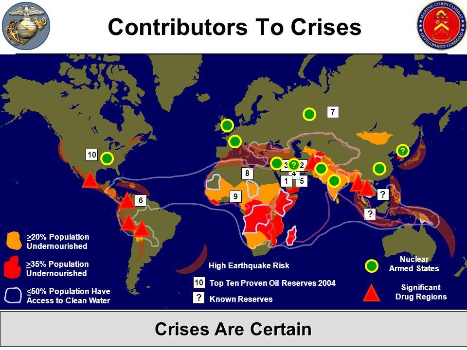 Contributors To Crises
