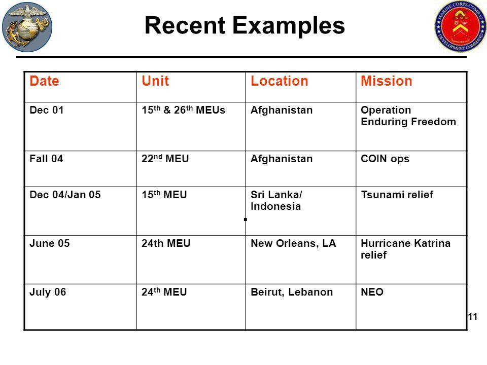 Recent Examples . Date Unit Location Mission Dec 01 15th & 26th MEUs