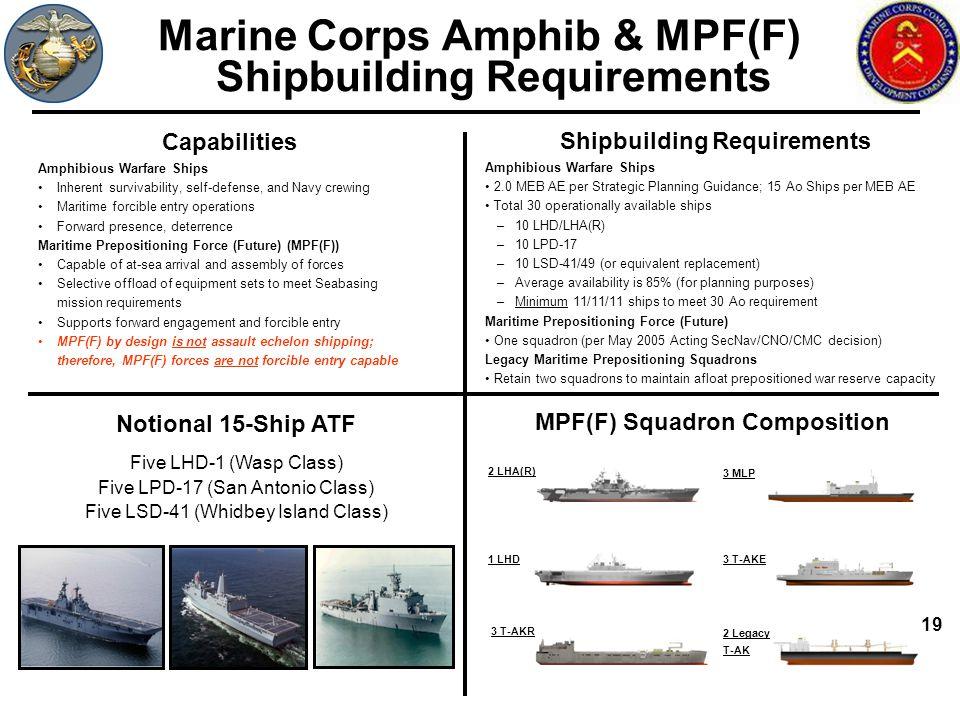 Marine Corps Amphib & MPF(F) Shipbuilding Requirements