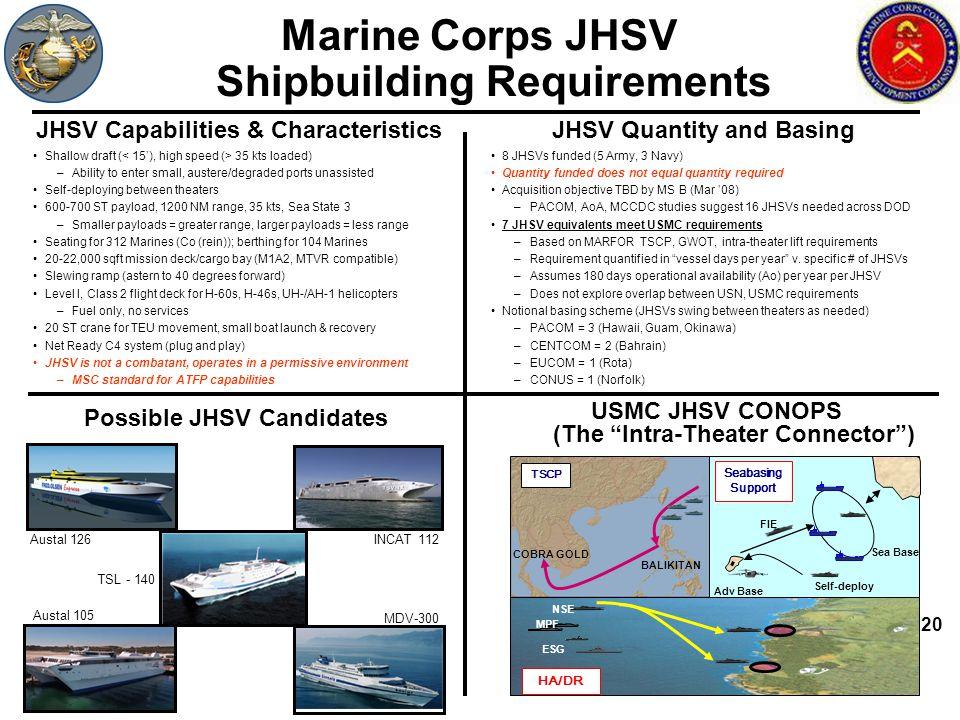 Marine Corps JHSV Shipbuilding Requirements