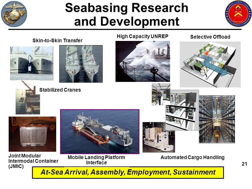 Seabasing Research and Development