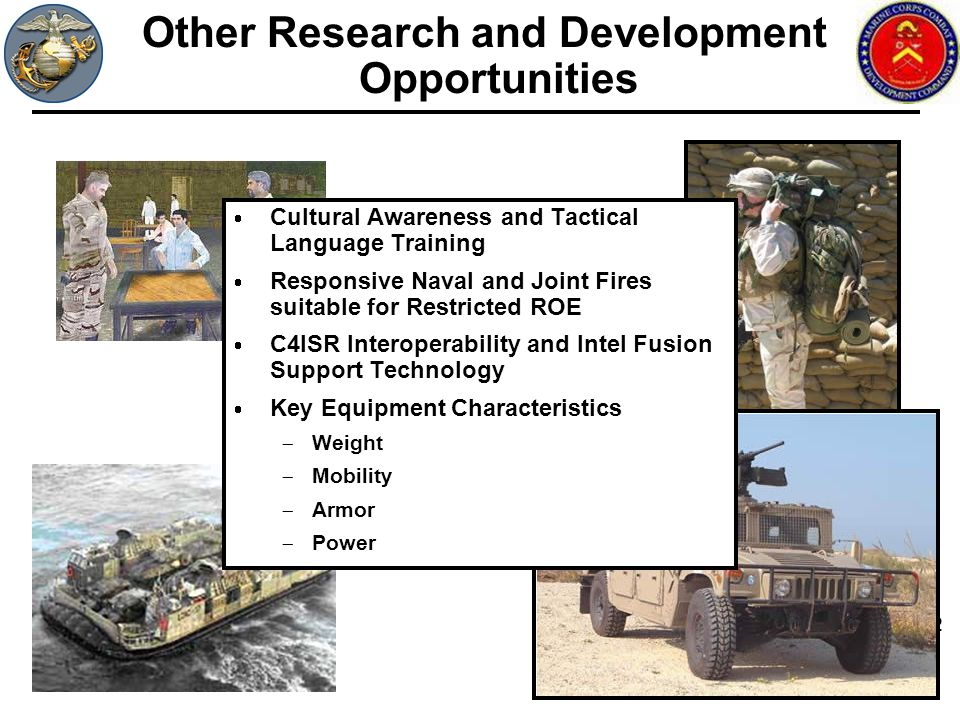 Other Research and Development Opportunities