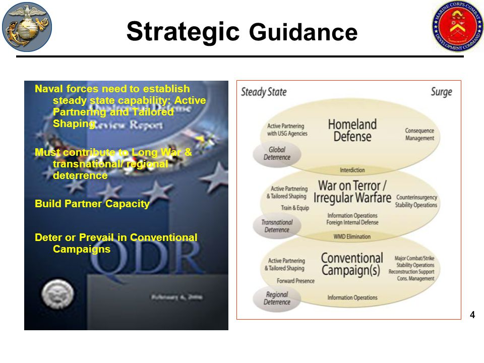 Strategic Guidance Naval forces need to establish steady state capability: Active Partnering and Tailored Shaping.