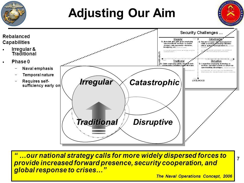 Adjusting Our Aim Irregular Catastrophic Traditional Disruptive