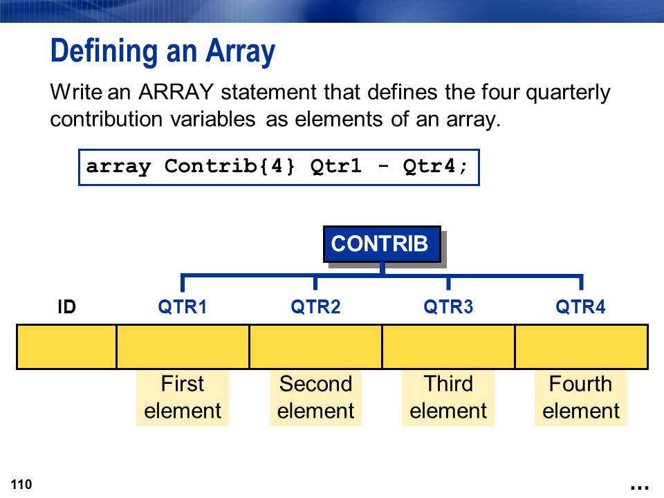 Defining an Array Write an ARRAY statement that defines the four quarterly contribution variables as elements of an array.