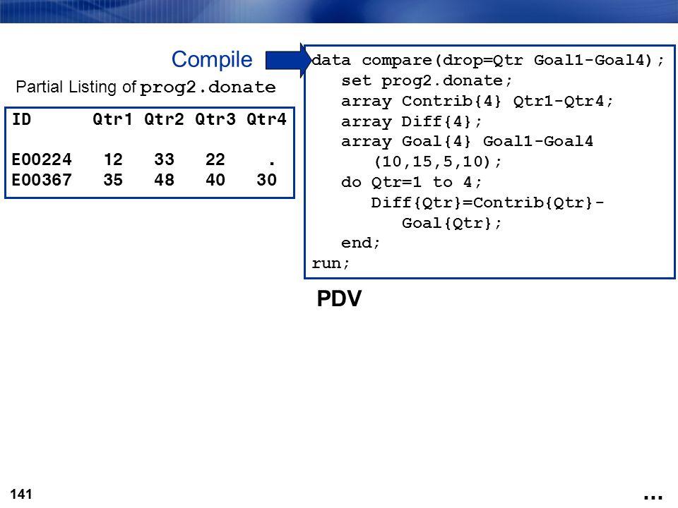 Compile PDV ... data compare(drop=Qtr Goal1-Goal4); set prog2.donate;