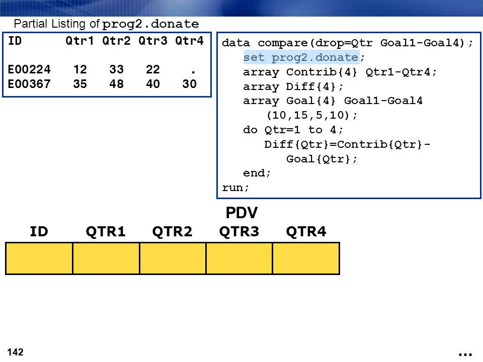 PDV ID QTR3 QTR1 QTR2 QTR4 ... Partial Listing of prog2.donate