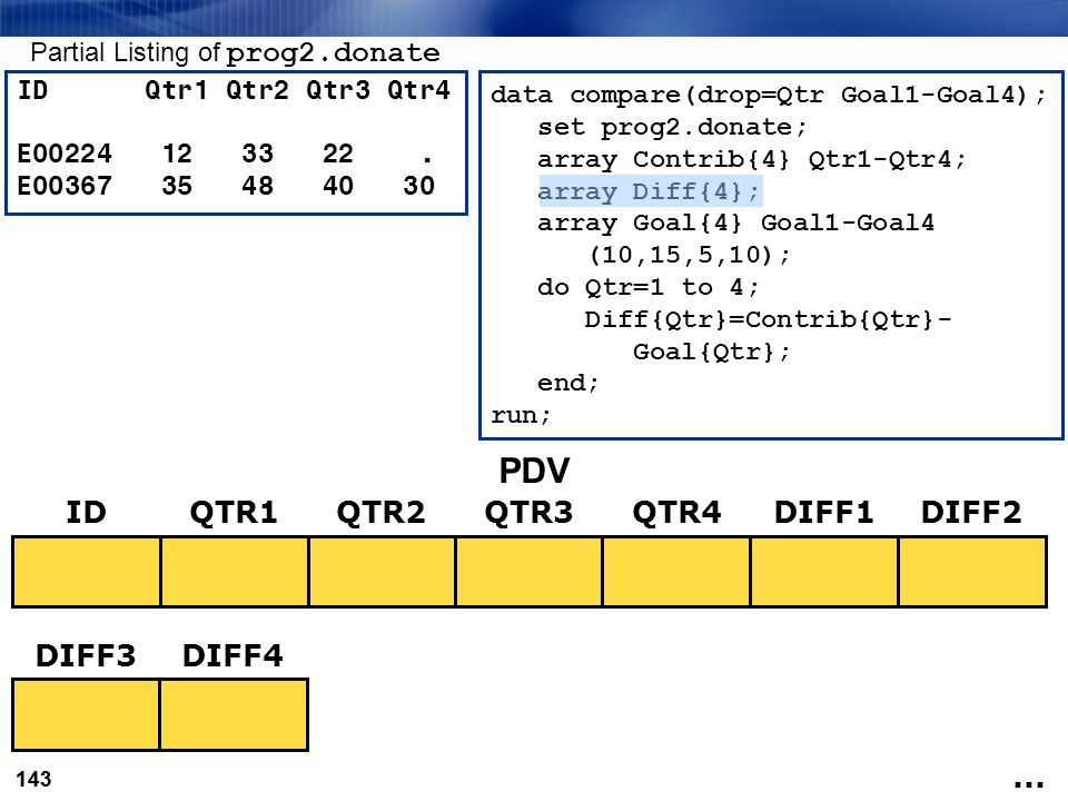 PDV ID QTR1 QTR2 QTR3 QTR4 DIFF1 DIFF2 DIFF3 DIFF4 ...