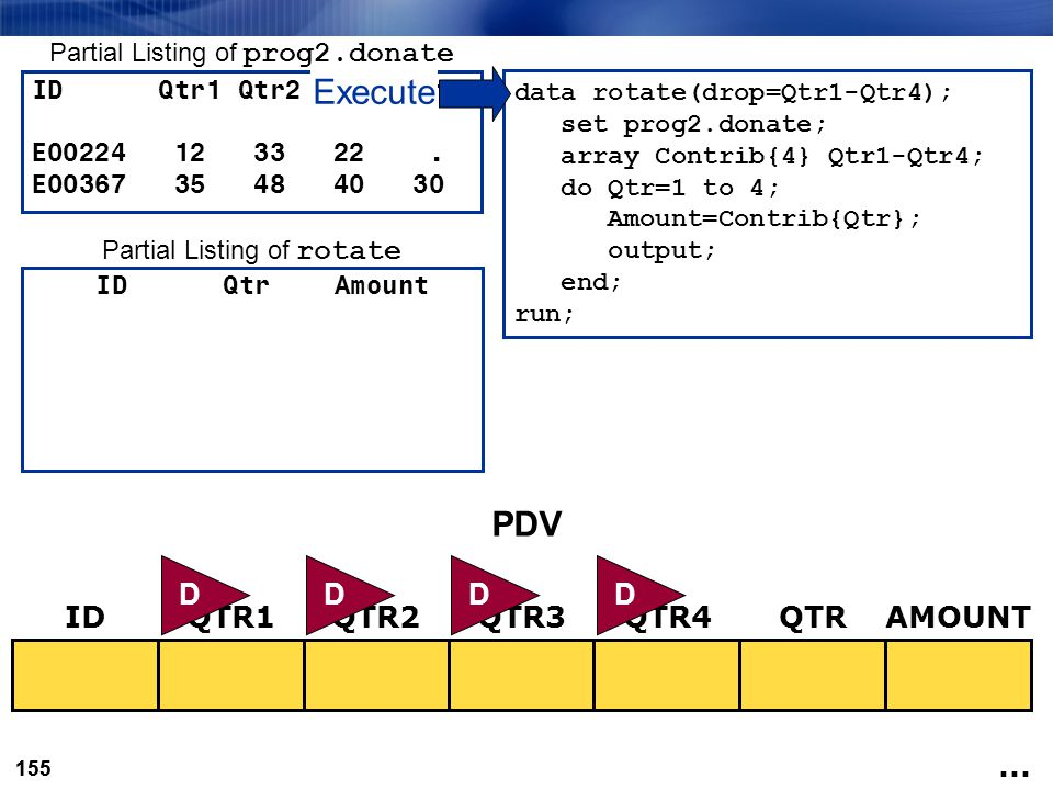 Execute PDV ID QTR3 QTR1 QTR2 QTR AMOUNT QTR4 D ...