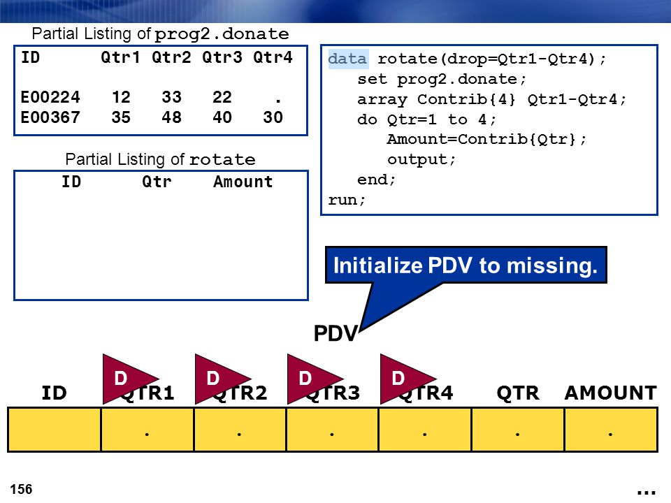 Initialize PDV to missing.