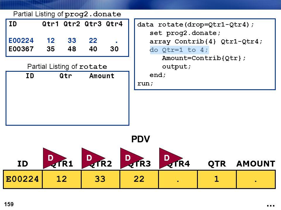 PDV E00224 12 33 22 . 1 . D D D D ID QTR1 QTR2 QTR3 QTR4 QTR AMOUNT