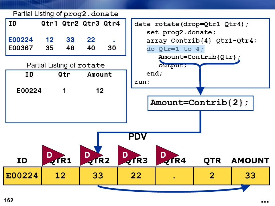 Amount=Contrib{2}; PDV E00224 12 33 22 . 2 33 12 D D D D ID QTR1 QTR2