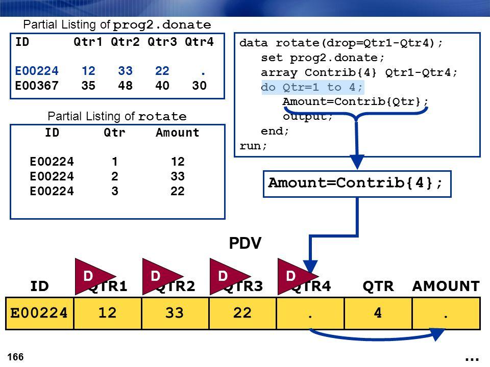 Amount=Contrib{4}; PDV E00224 12 33 22 . 4 . 22 D D D D ID QTR1 QTR2