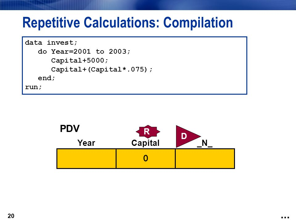 Repetitive Calculations: Compilation