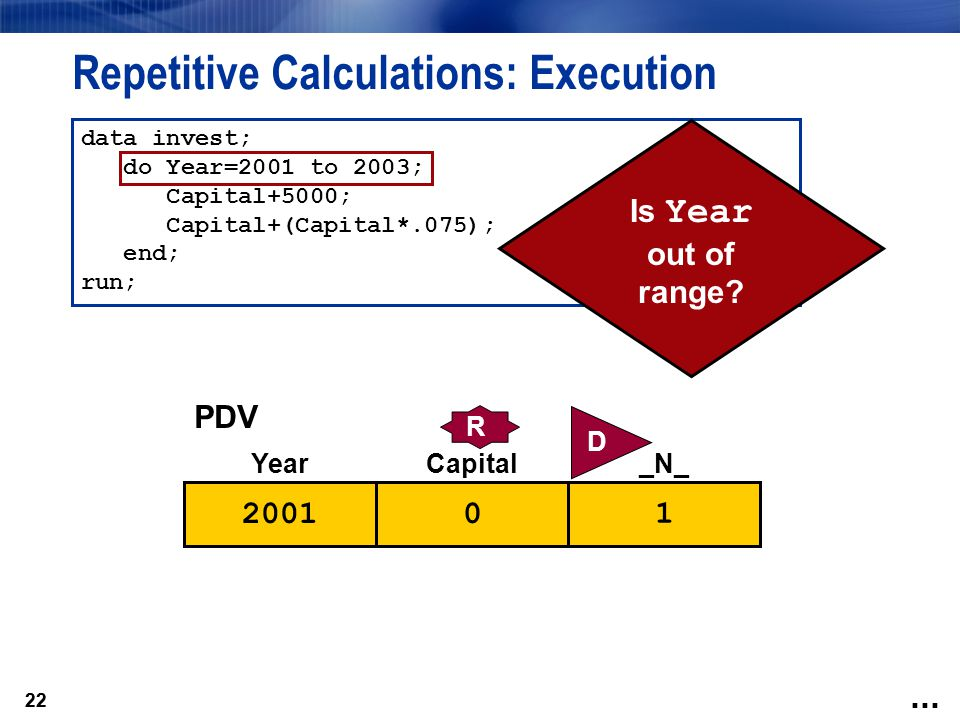 Repetitive Calculations: Execution