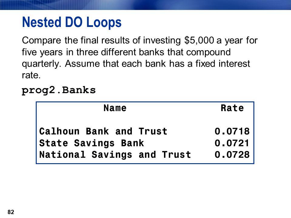 Nested DO Loops prog2.Banks