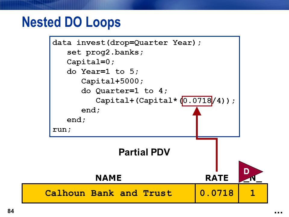 Nested DO Loops Partial PDV Calhoun Bank and Trust 0.0718 1