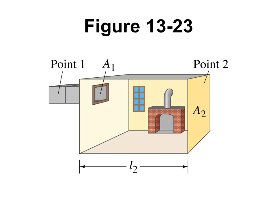 Figure 13-23 Example 13-13.