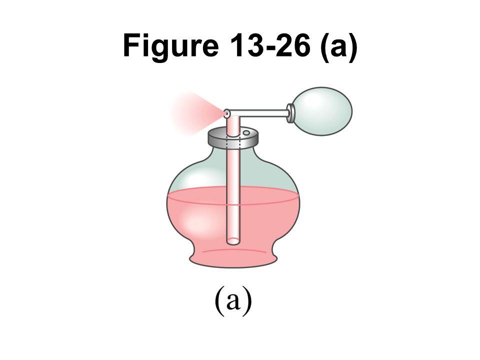 Figure 13-26 (a)