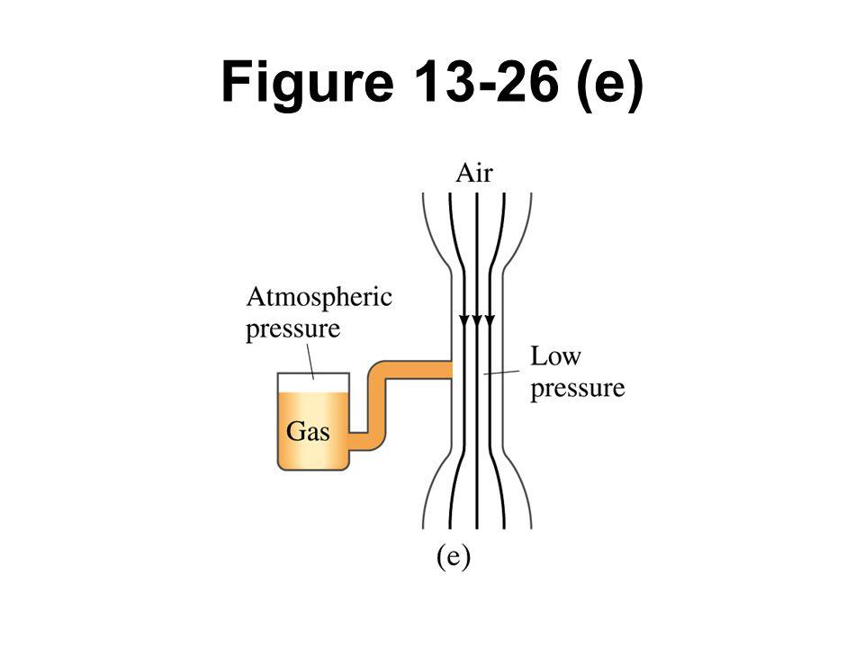 Figure 13-26 (e)