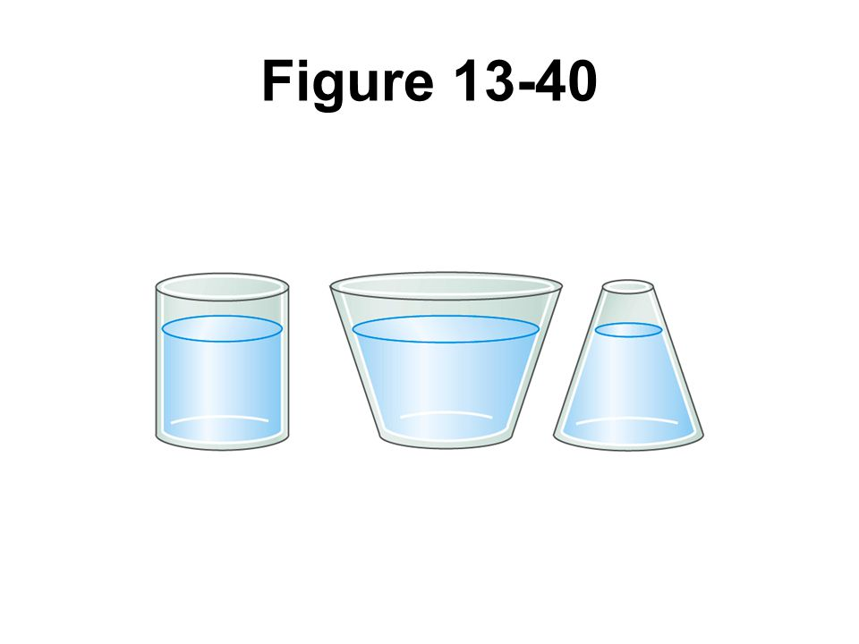 Figure 13-40 Question 3.