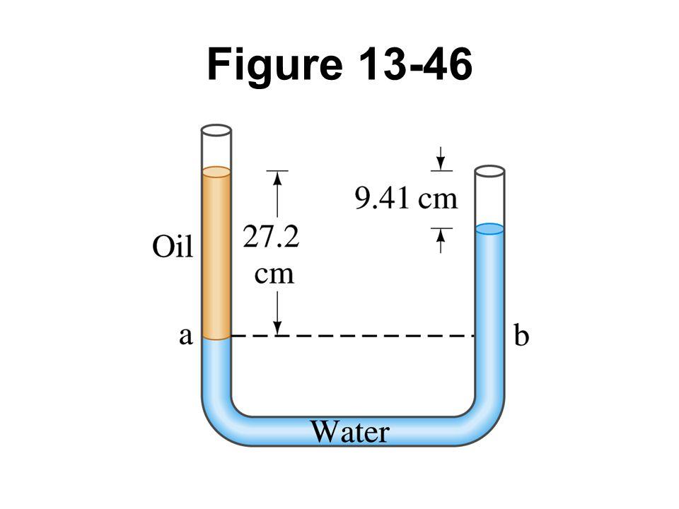 Figure 13-46 Problem 15.
