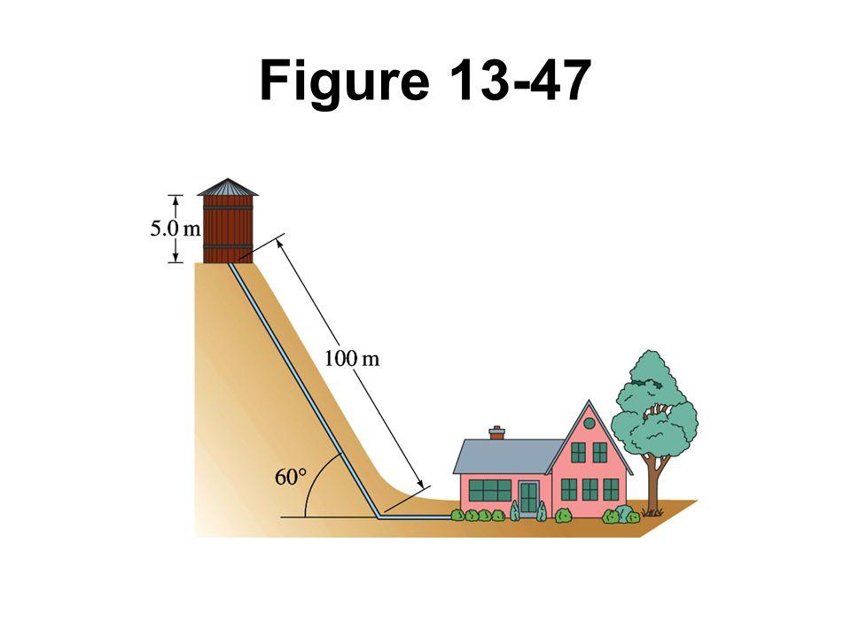 Figure 13-47 Problem 16.