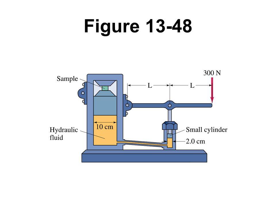 Figure 13-48 Problem 20.