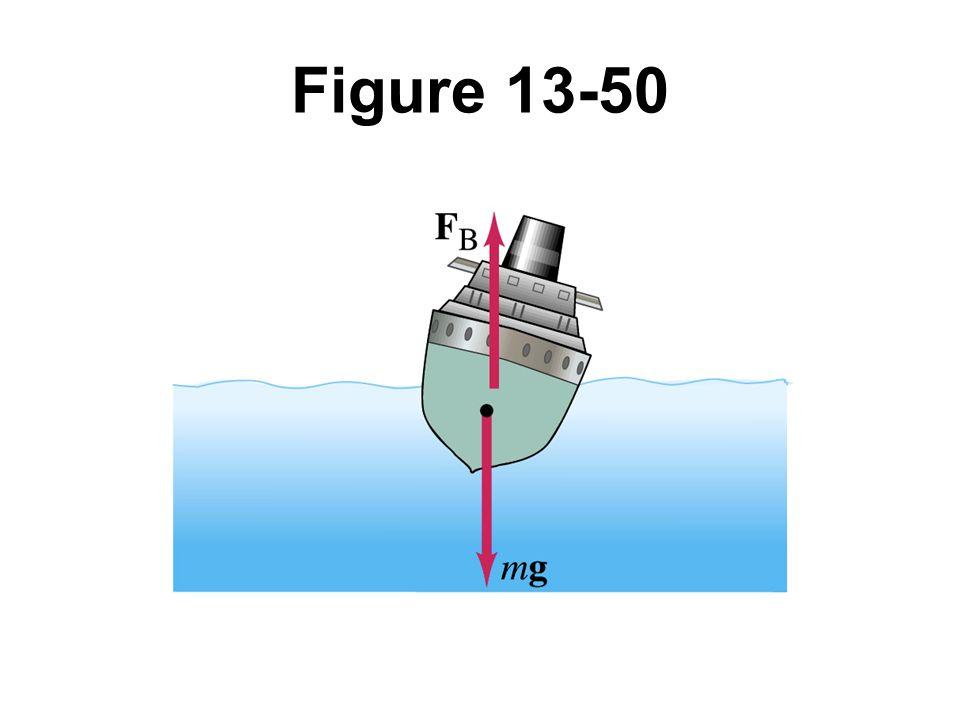Figure 13-50 Problem 35.