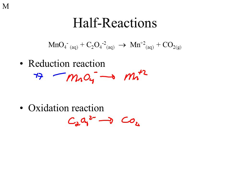 Half-Reactions Reduction reaction Oxidation reaction M