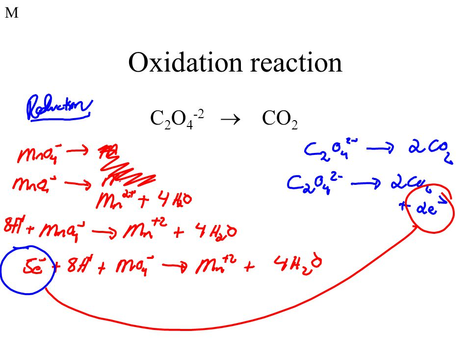 M Oxidation reaction C2O4-2  CO2