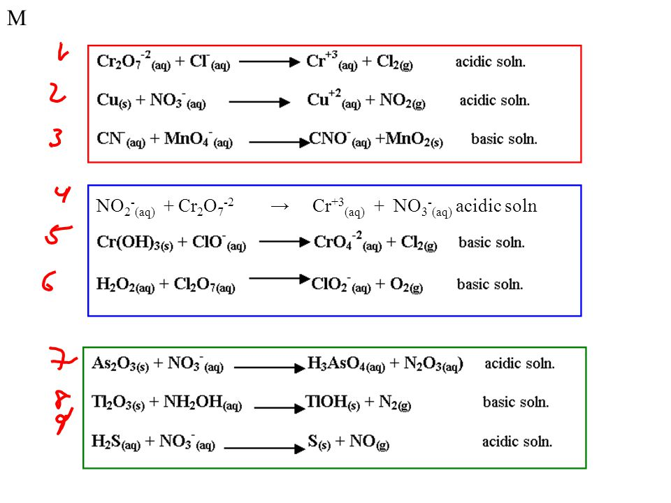 M NO2-(aq) + Cr2O7-2 → Cr+3(aq) + NO3-(aq) acidic soln