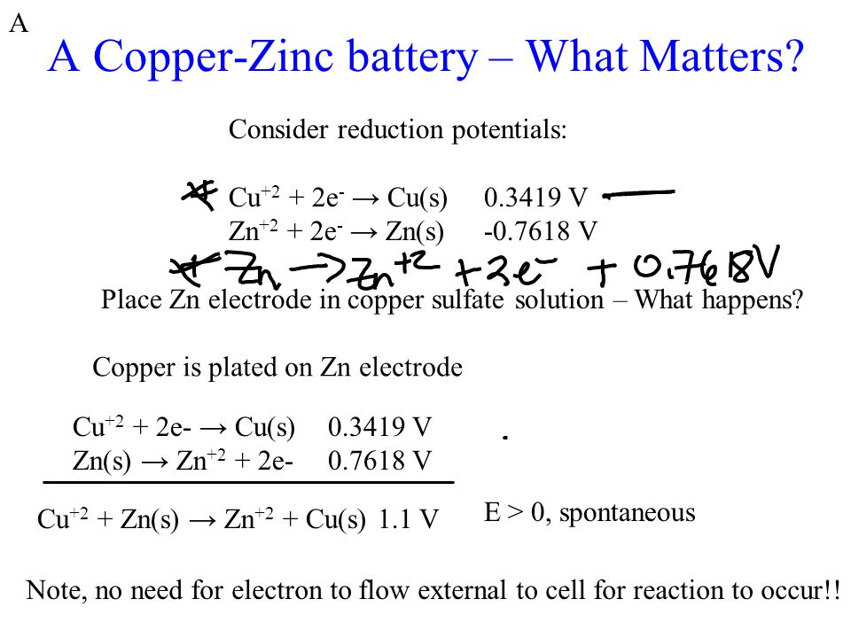 A Copper-Zinc battery – What Matters