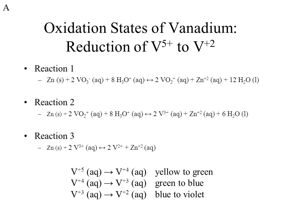 Oxidation States of Vanadium: Reduction of V5+ to V+2