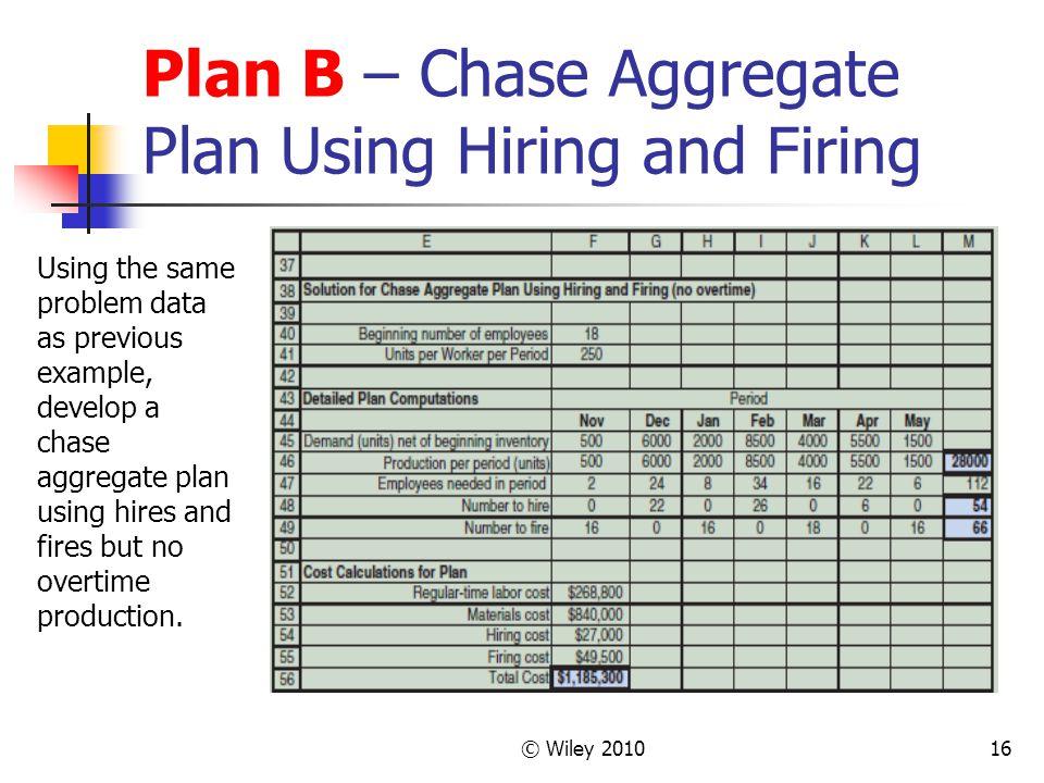 Plan B – Chase Aggregate Plan Using Hiring and Firing