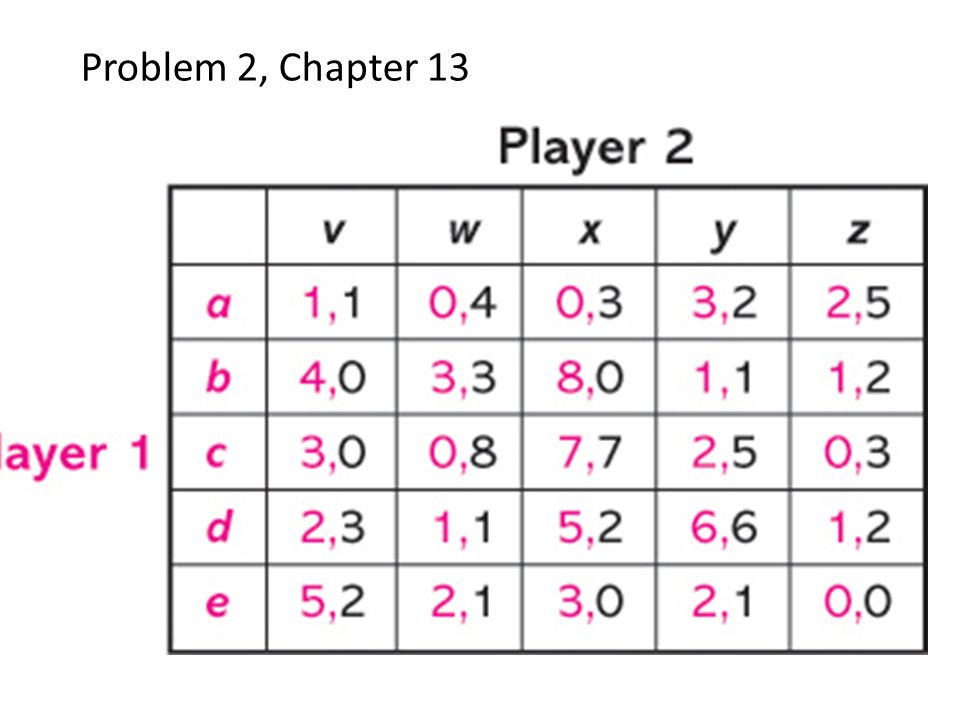Problem 2, Chapter 13