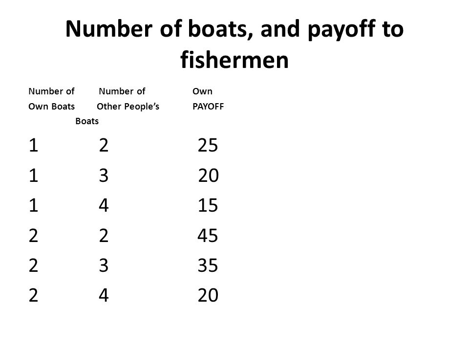 Number of boats, and payoff to fishermen