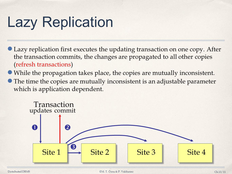 Lazy Replication Transaction    Site 1 Site 2 Site 3 Site 4
