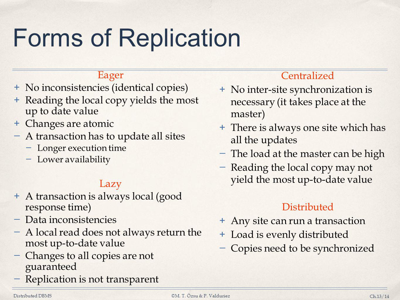 Forms of Replication Eager Centralized