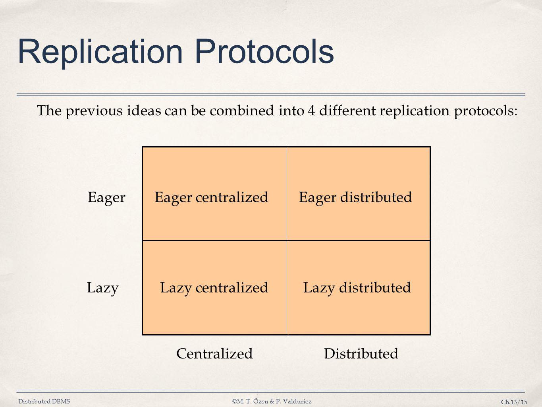 Replication Protocols