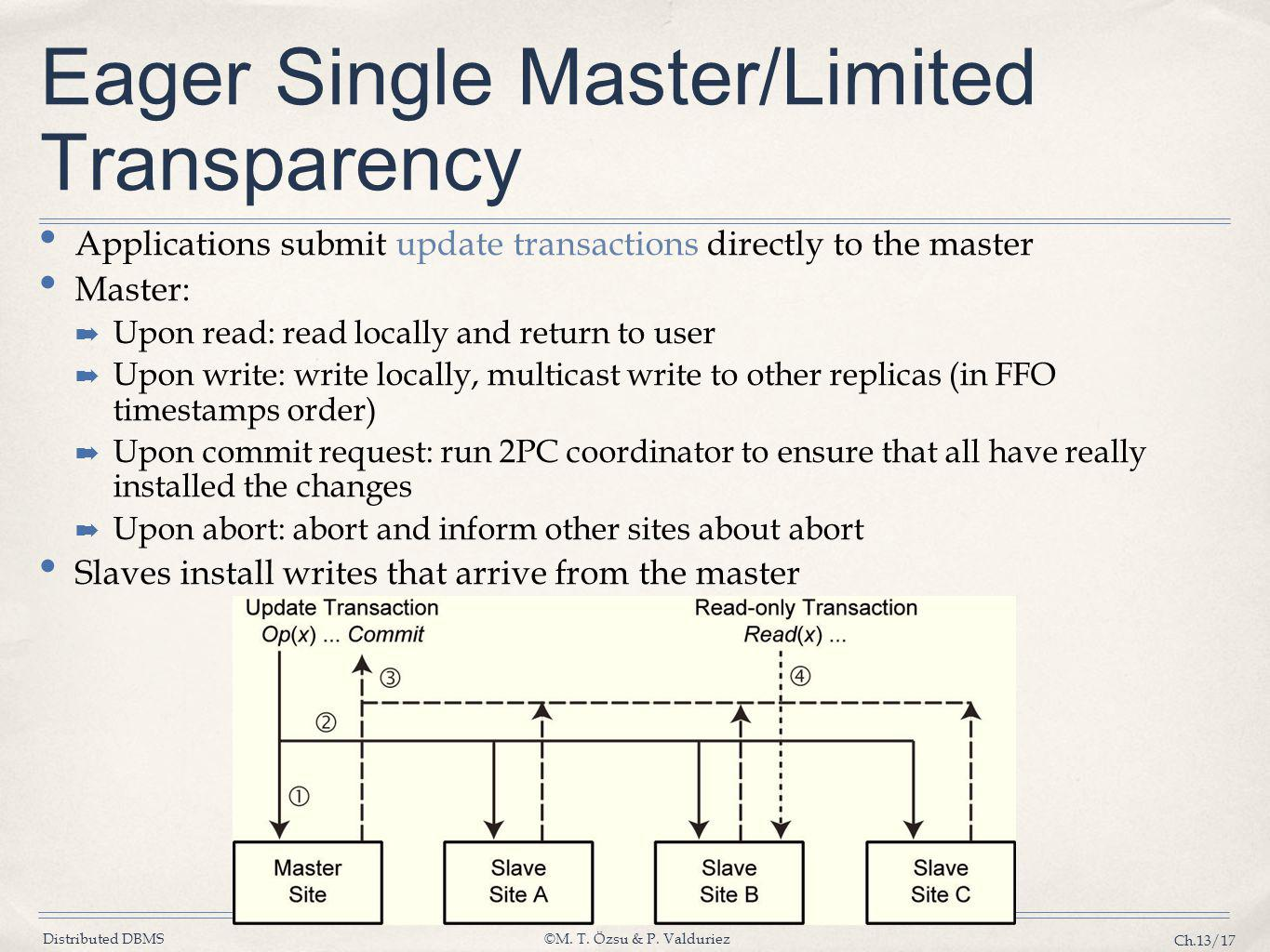 Eager Single Master/Limited Transparency