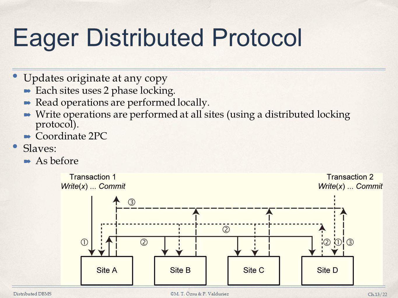 Eager Distributed Protocol