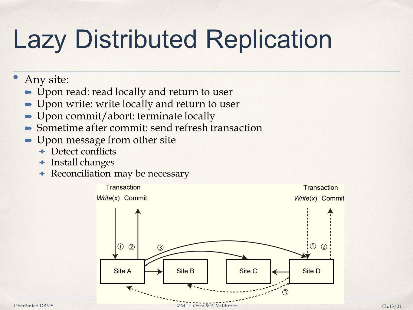 Lazy Distributed Replication