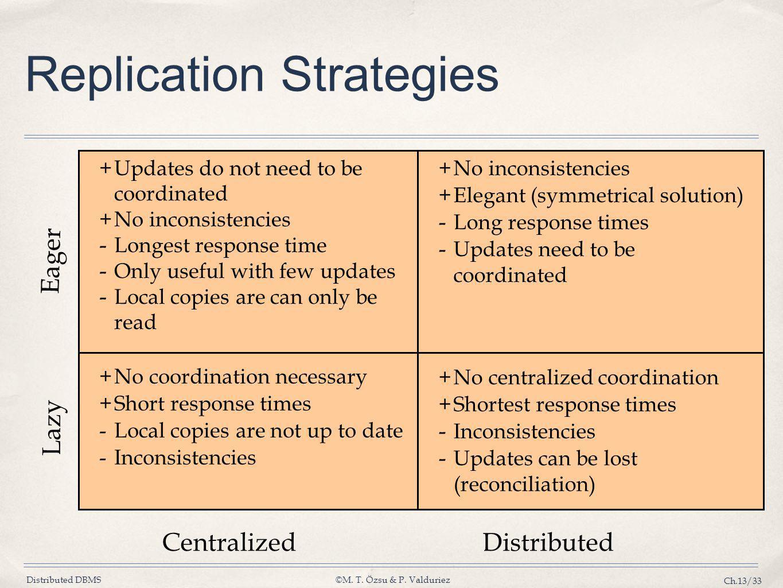 Replication Strategies